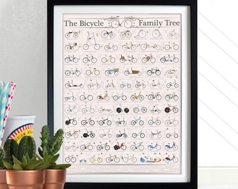 Bicycle Family Tree Cycling, Bike, bikes, cycle poster.  Wall Art Hanging Print Home Décor History Tour De France