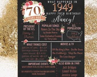 70th Birthday Board Etsy