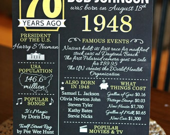 70th BIRTHDAY CHALKBOARD POSTER Back In 1948 70 Years Ago Poster Birthday Gift Milestone Printed Or Printable