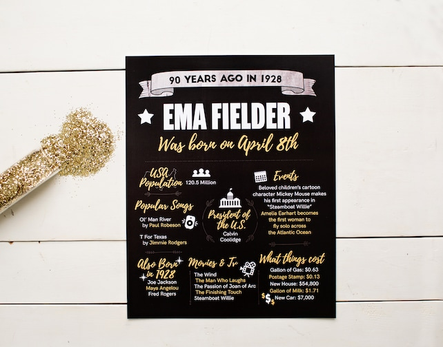 PRINTED 90th Birthday Poster Back In 1928 What Happened Decorations Black And Gold Party Decor Vintage
