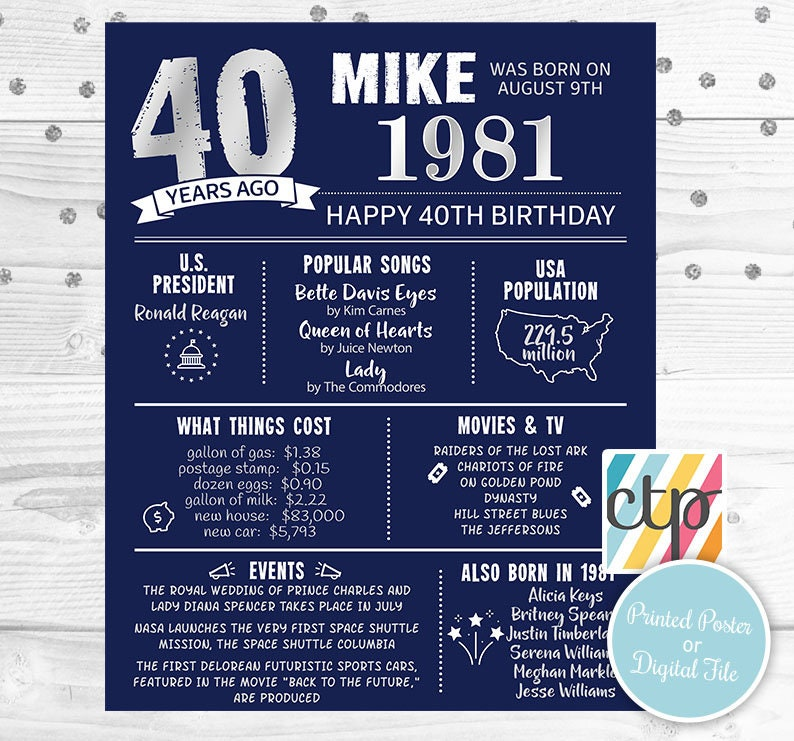 Personalized Gift Born in 1981 40th Birthday Decorations Boyfriend Gift, 40th Birthday Sign 80s