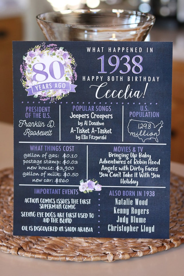PRINTED 80th Birthday Poster Back In 1938 What Happened Decorations Purple Party Decor Vintage