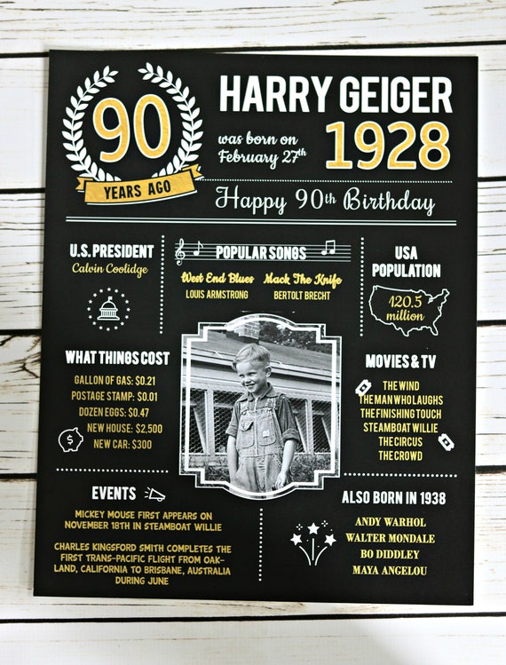 PRINTED 90th Birthday Poster Back In 1928 What Happened