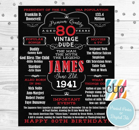 PRINTED 80th birthday poster What Happened in 1939 80th Birthday Decorations Black and Gold Vintage 1939 Back in 1939 80th Party Decor