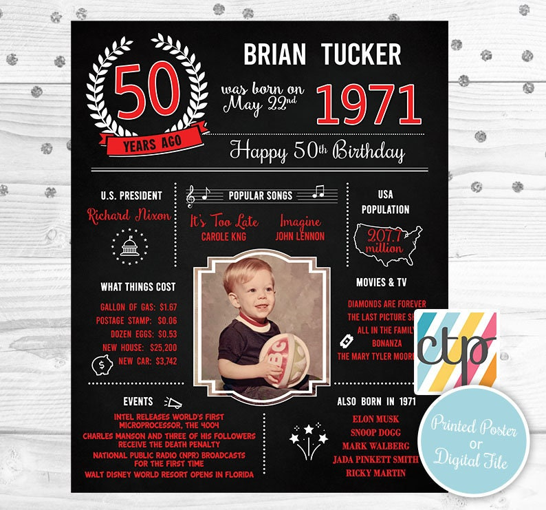 70s 50th Birthday Decorations Personalized Gift Boyfriend Gift, 50th Birthday Poster Born in 1971