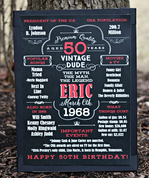 PRINTED 50th Birthday Poster Back In 1968 What Happened In