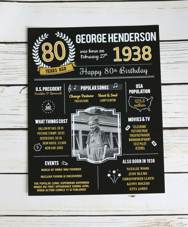 PRINTED 80th Birthday Poster Back In 1938 What Happened Decorations Black And Gold