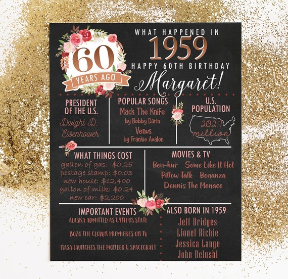 PRINTED 60th Birthday Poster Back In 1959 What Happened Decorations Pink Copper Party Decor Vintage
