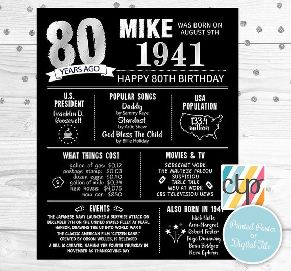 What Happened in 1939 80th Birthday Decorations Vintage 1939 PRINTED 80th birthday poster Vintage Dude Back in 1939 Country Music