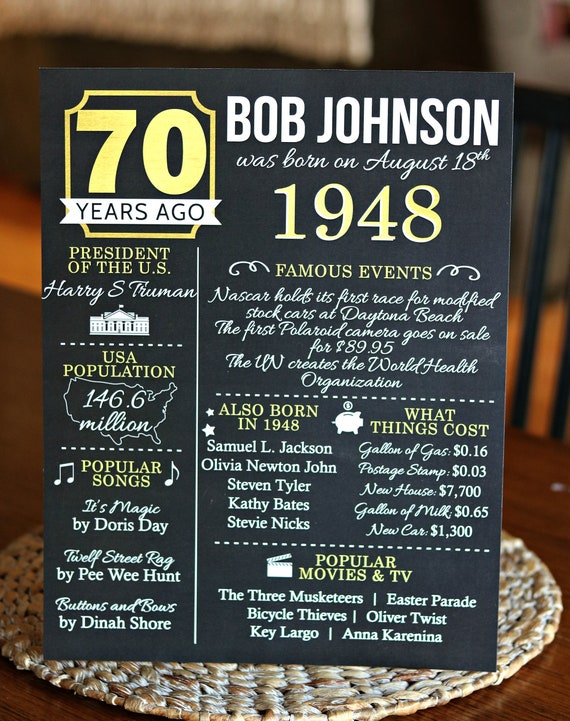 70th BIRTHDAY CHALKBOARD POSTER Back In 1948 70 Years Ago Poster