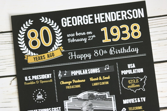 PRINTED 80th Birthday Poster Back In 1938 What Happened Decorations Black And Gold Party Decor Vintage