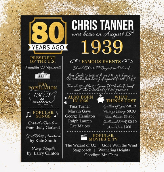 PRINTED 80th Birthday Poster Back In 1939 What Happened Decorations Black And Gold Party Decor Vintage