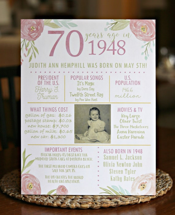 PRINTED 70th Birthday Poster Back In 1949 What Happened Decorations Pink Floral Party Decor Vintage