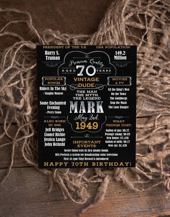 PRINTED 70th Birthday Poster Back In 1949 What Happened Decorations Vintage Dude Country Music