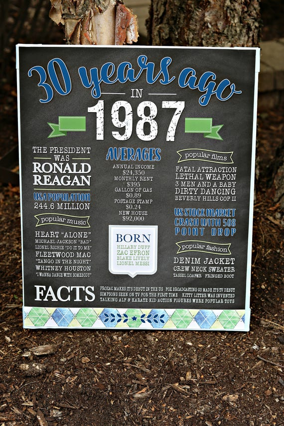 Printed 30th Birthday Poster What Happened In 1988 Sign Golf Etsy