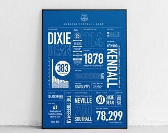 Everton: History Print