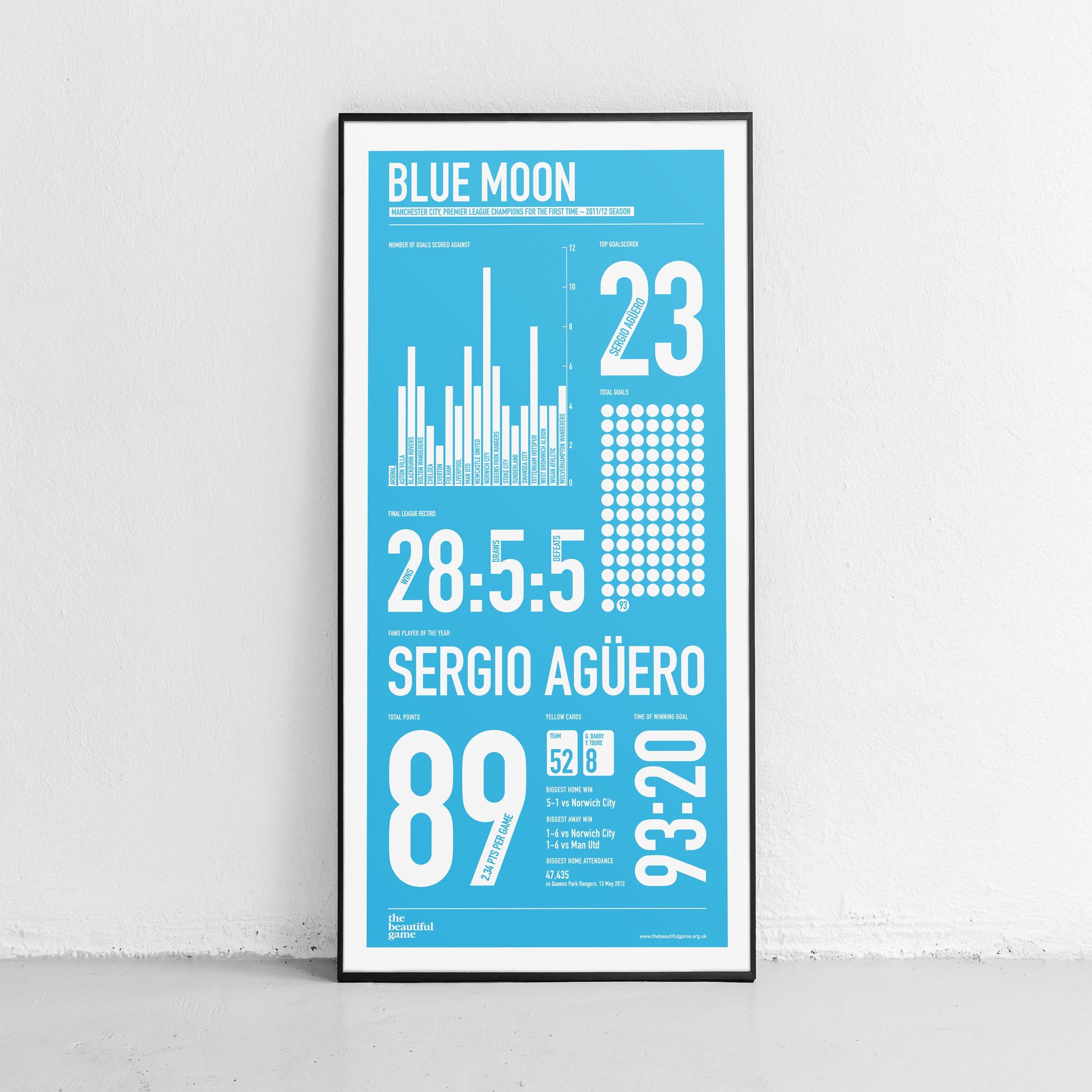 Manchester City: Blue Moon screen print