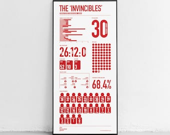 Arsenal: The Invincibles print 254mm x 508mm