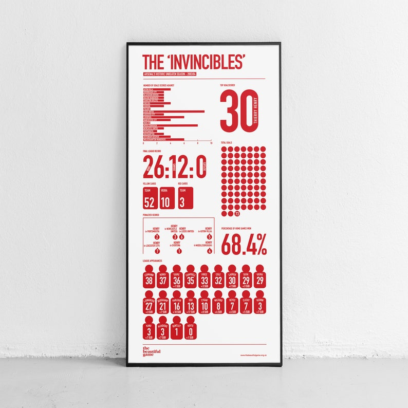 Arsenal: The Invincibles print 254mm x 508mm image 0