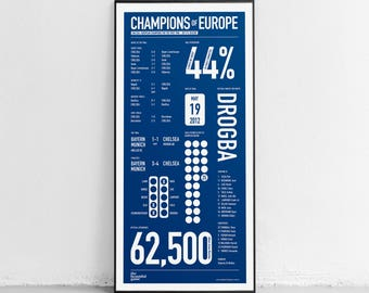 Chelsea: Kings of Europe