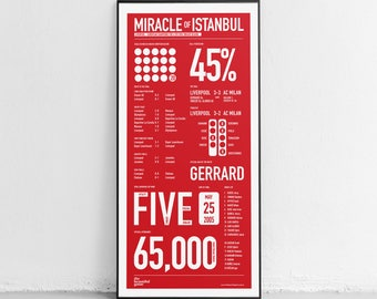 Liverpool: Miracle of Istanbul print