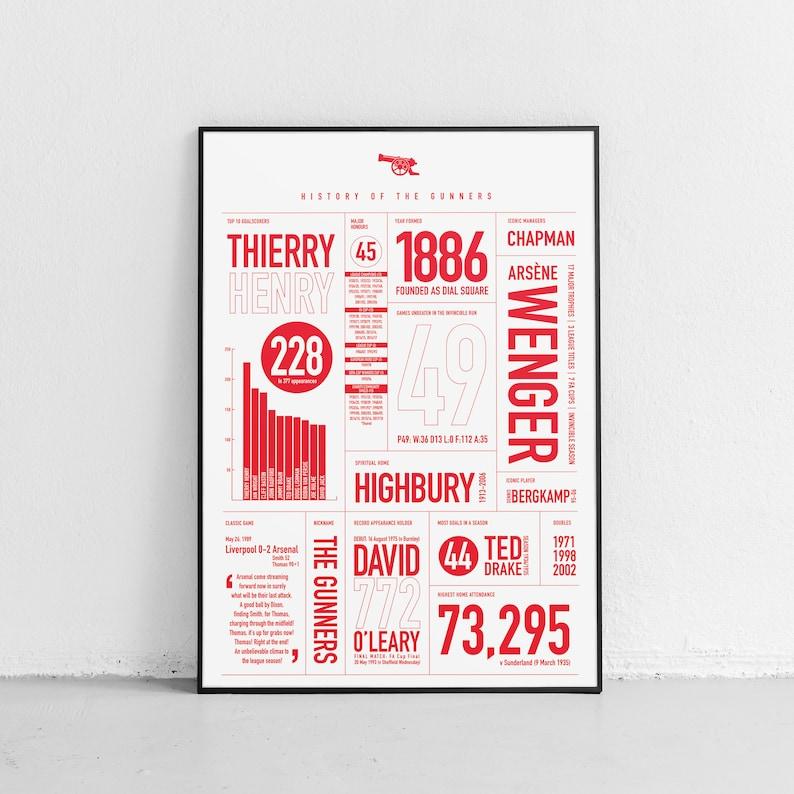 Arsenal: History Print White image 0