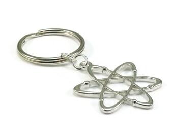 SALE Atom Key Chain, Science Key Chain, Science Symbol Key Chain, Keychain, Keyring