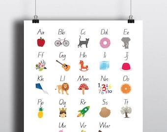 ALPHABET poster EDUCATIONAL for classroom [Queensland]