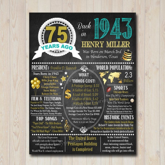 Customized 75th Birthday Chalkboard Poster 1943
