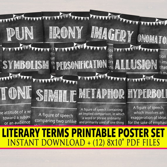 Literary Terms English Grammar Punctuation Posters, INSTANT ...
