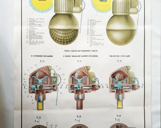 Set of 4 RARE Original Soviet Russian Training Posters Hand Grenade Manuals Red Army USSR Cold War Era 1988