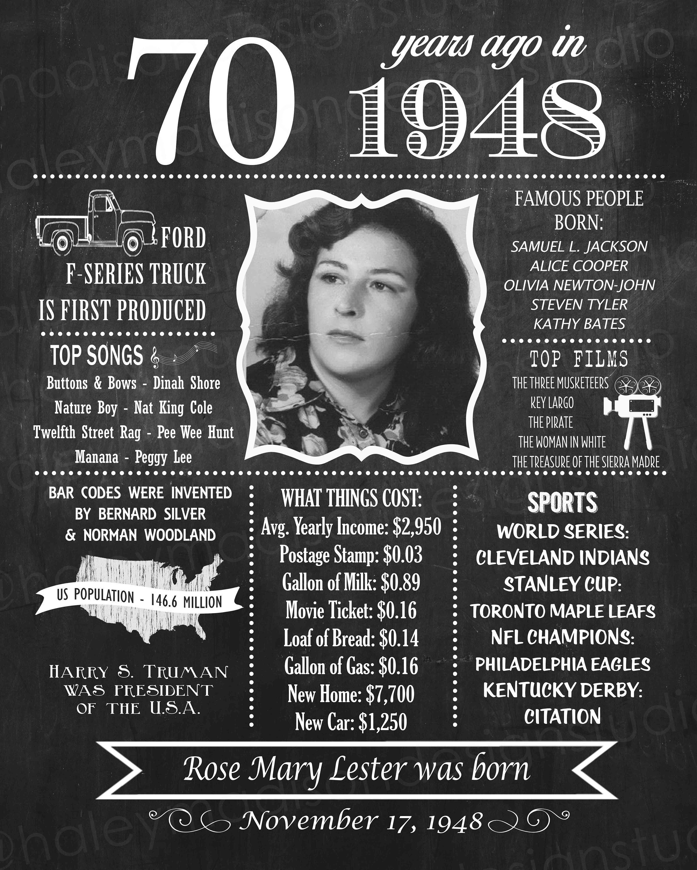 70er Jahre Geburtstag Tafel Poster 1948-Geburtstag-Plakat | Etsy