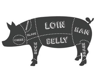Pig Diagram Etsy