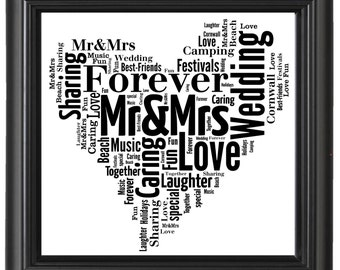 Personalised Word art Family Tree, Heart, Circle, Star Gift unique Card Print