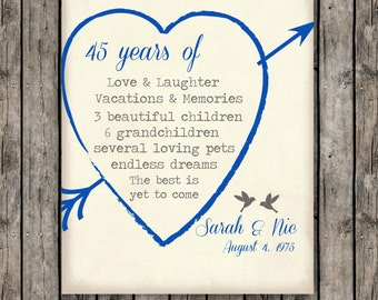 45th Sapphire anniversary Anniversary Gift for parents, Anniversary print, Personalized Wedding Anniversary sign 8 x 10 11x14 DIGITAL FILE