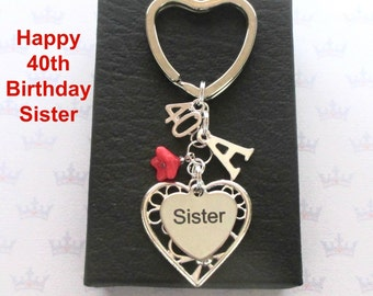 Sister 40th Birthday Gift