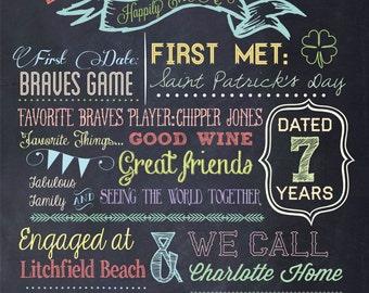 Customizable Printable Wedding Couple Chalkboard Poster
