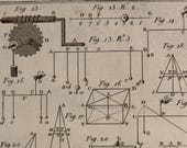 1782.MECHANICS,mathematics,Physics.From The Historical Encyclopedia of DIDEROT Intaglio.Antique copper engraving.8.2x6.2 ins,21x16 cm.