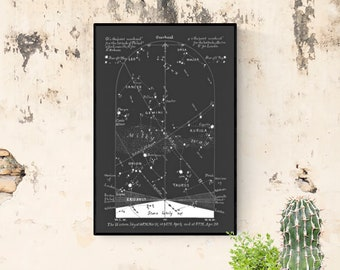 The Sky of April Astronomy Chart Zodiac Constellations Map,  Cancer, Gemini, Taurus, Auriga, Orion, Lynx, The Milky Way