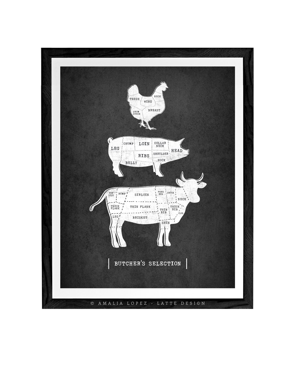 Traditional Butcher Kitchen Print Poster Cuts Etsy Chicken Diagram 50