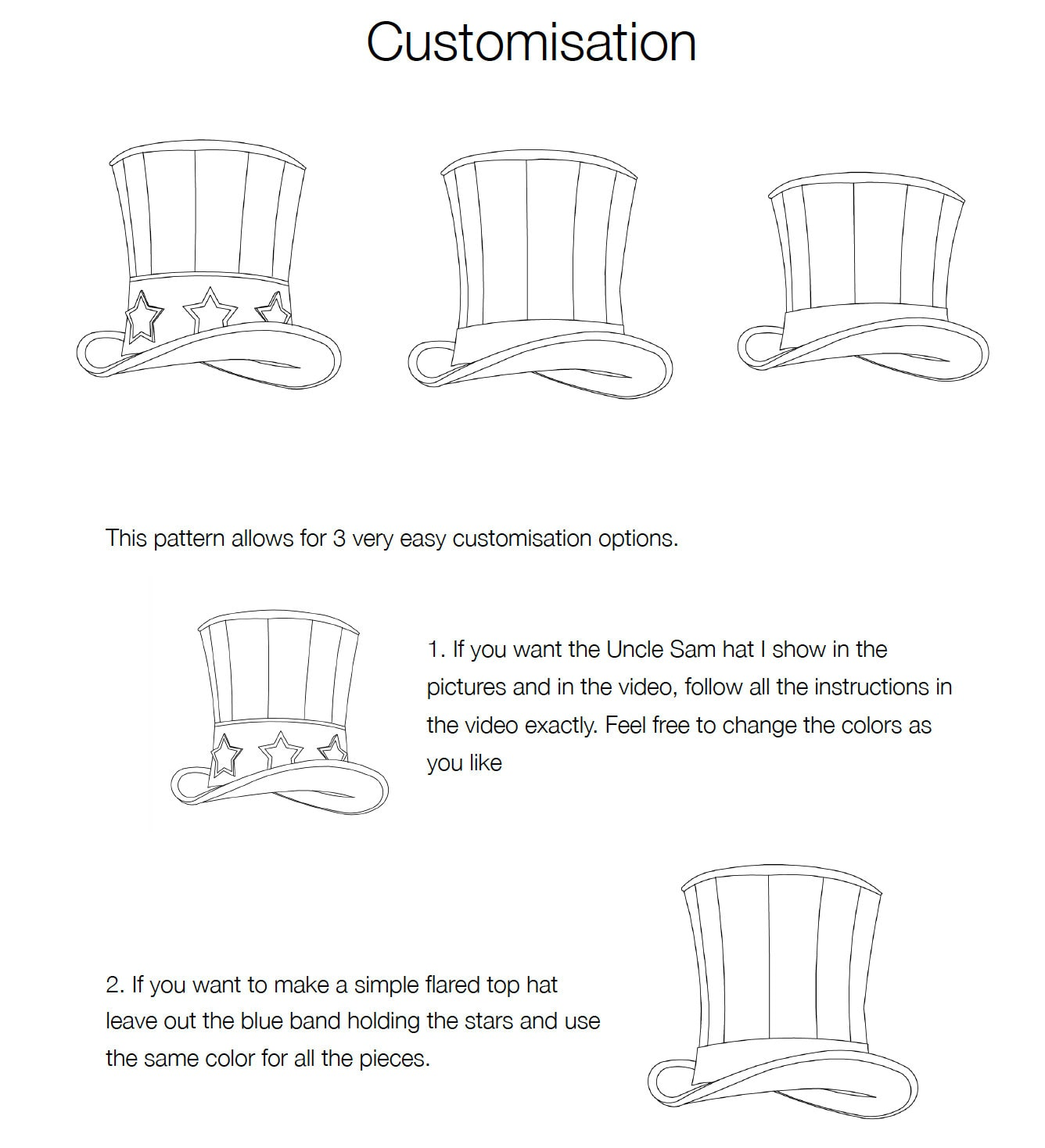 8bc0cccebb3 Top Hat PATTERN - DIY Pattern -Pdf Download - Uncle Sam Hat - Video Tutorial