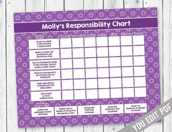 Chore chart Teen Chore Chart Incentive Chart Allowance | Etsy