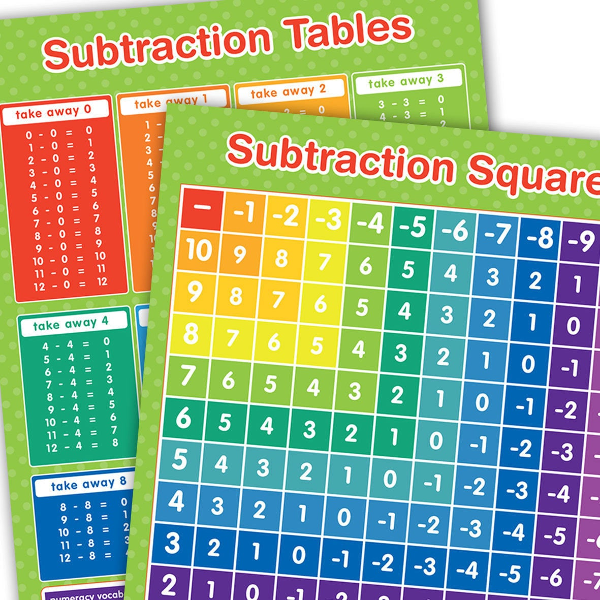 Subtraktion Tabellen & Platz Poster rechnen pädagogische | Etsy