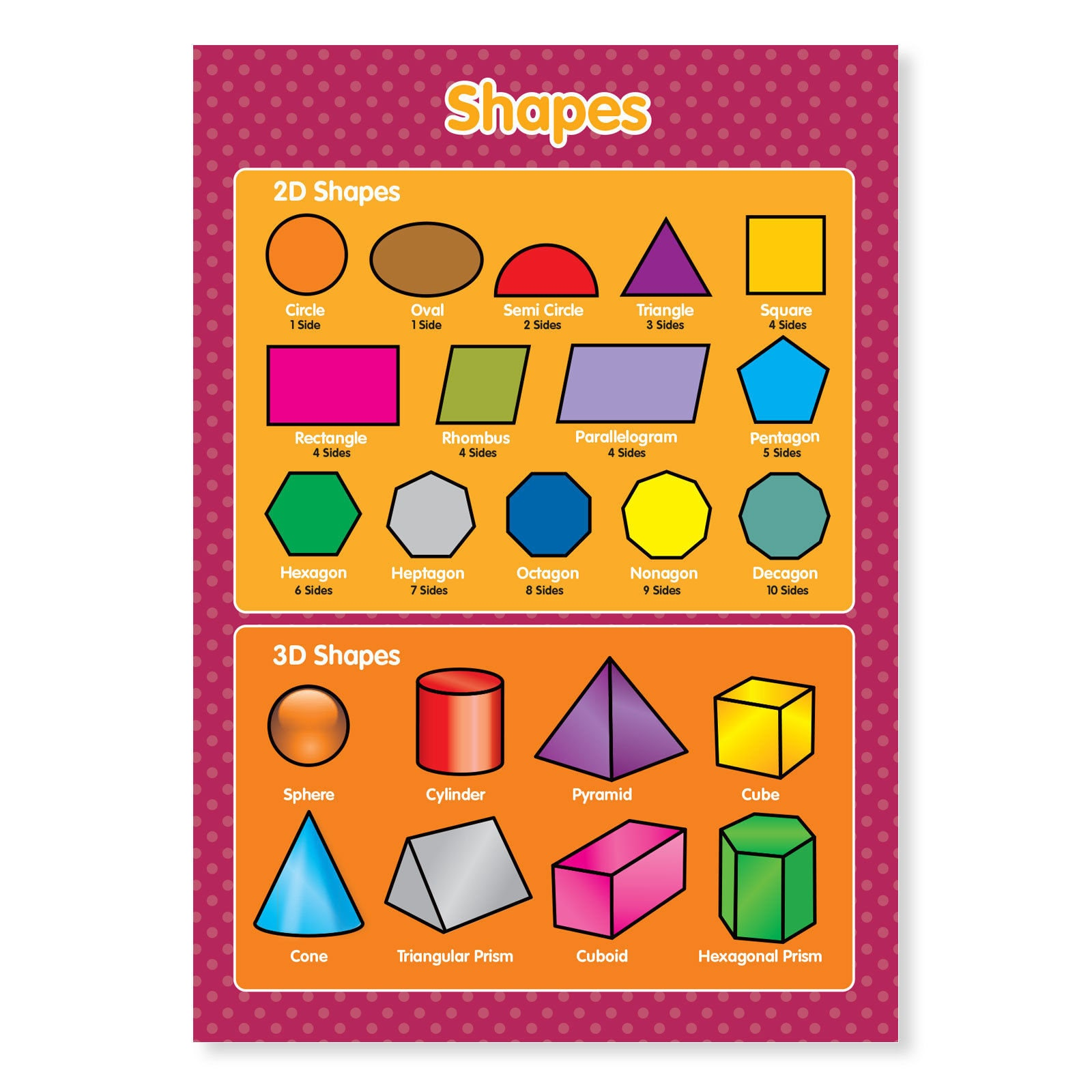A3 Laminated New 2d And 3d Shapes Geometric Maths Educational Etsy