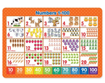 Learn your numbers 1-100 Children's Educational Poster Placemat