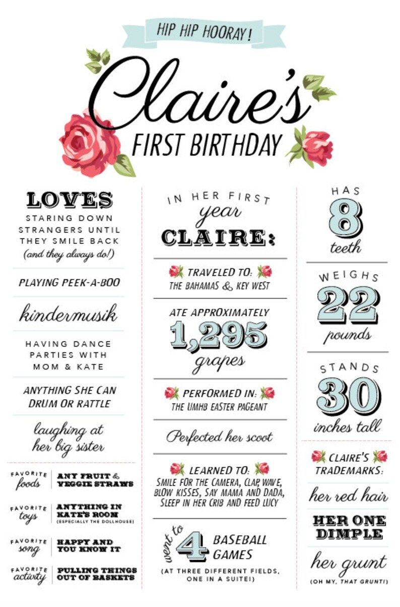 First birthday Milestone poster Birthday facts photo poster Floral Farmers Market party Picnic Garden Party Birthday stats