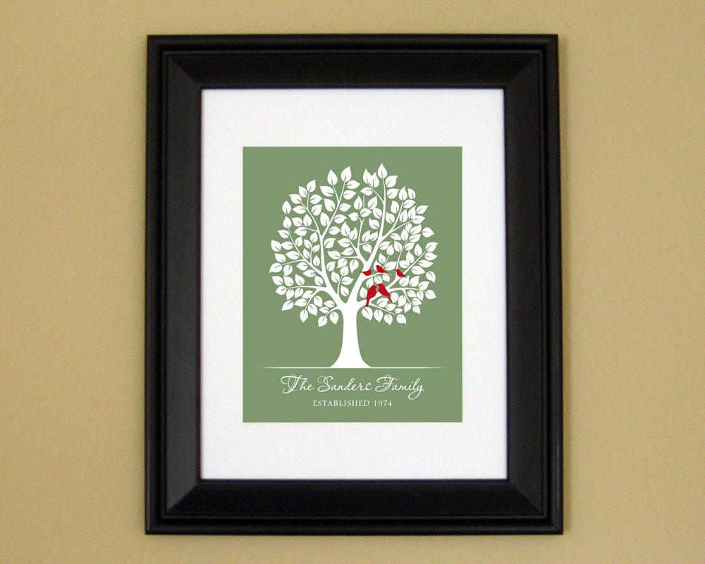 35th Wedding Anniversary Gift Ideas For Parents: Anniversary Gift For Parents 15th 25th 35th 45th Wedding