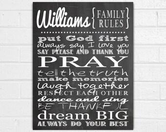 Family Rules Print Etsy
