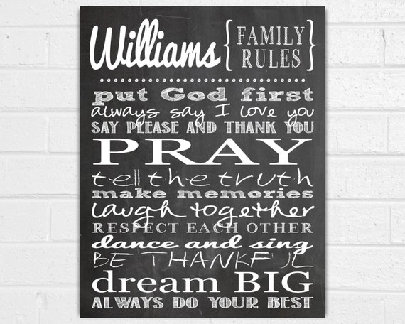 Personalized Family Rules Wall Art Family Wall Sayings | Etsy