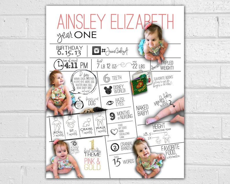 68ea45185a43 First Birthday Infographic Poster Printable JPEG All About